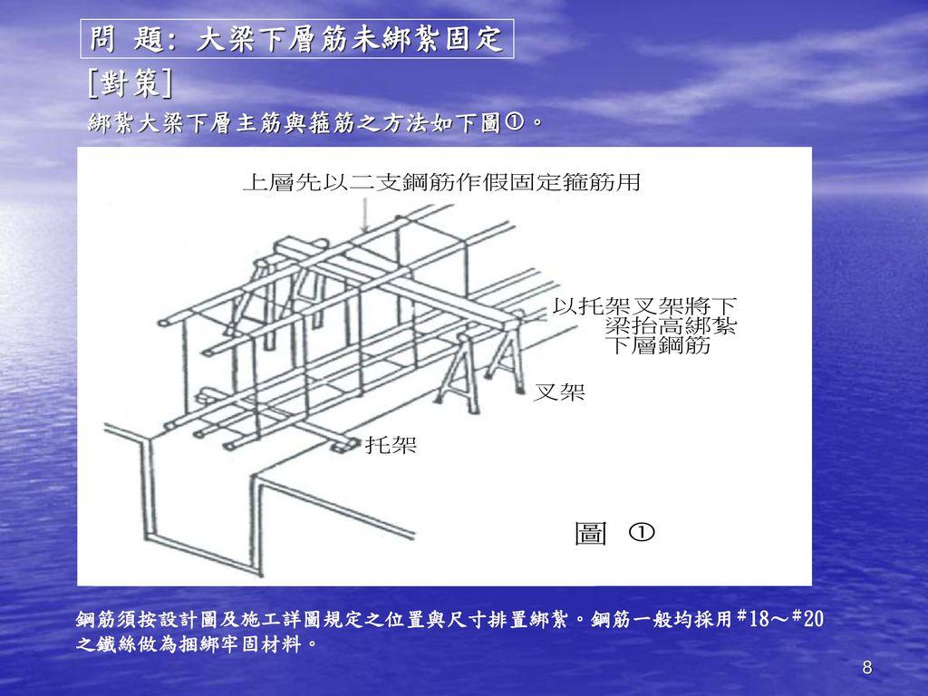 問 題: 大梁下層筋未綁紮固定 [對策] 綁紮大梁下層主筋與箍筋之方法如下圖。